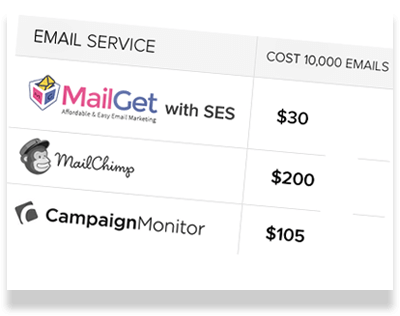 MailGet Review – Send Email 100X Cheaper Email Marketing Solution