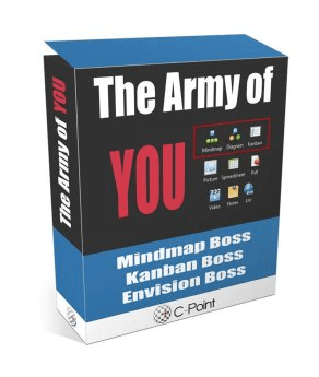 The Army of YOU Software Suite Review