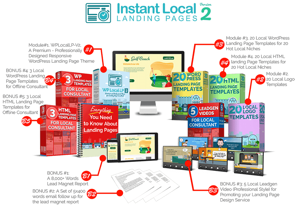 Instant Local Landing Pages 2 Review