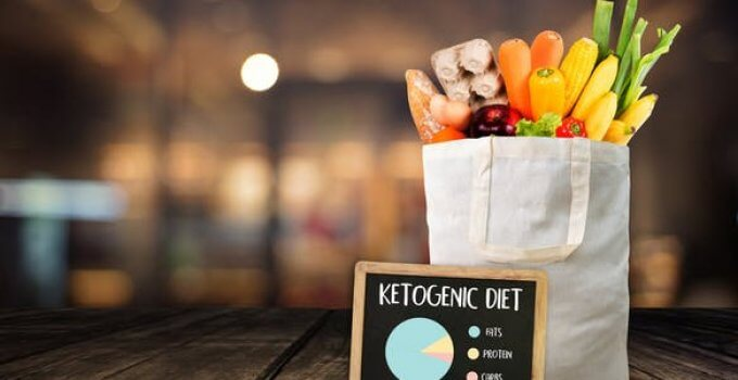 DFY Affiliate Pack The Keto Diet Review